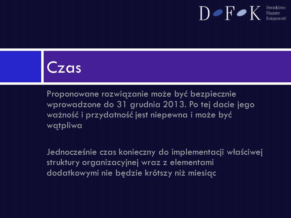 Proponowane rozwiązanie może być bezpiecznie wprowadzone do 31 grudnia 2013. Po tej dacie jego ważność i przydatność jest niepewna i może być wątpliwa