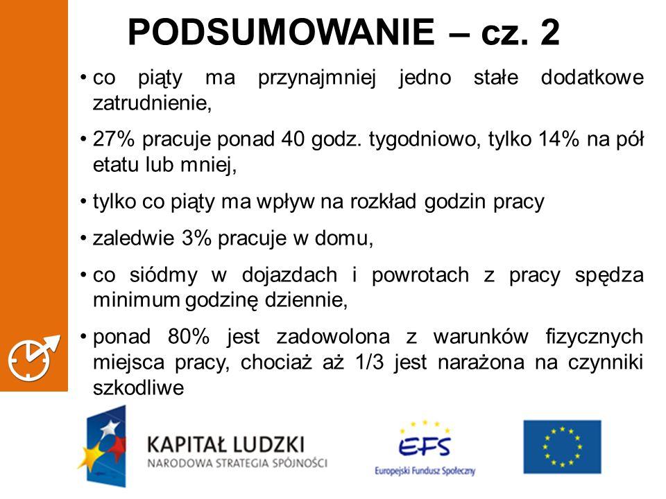 PODSUMOWANIE – cz.