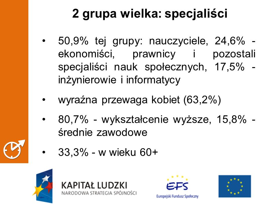 2 grupa wielka: specjaliści 50,9% tej grupy: nauczyciele, 24,6% - ekonomiści, prawnicy i pozostali specjaliści nauk społecznych, 17,5% - inżynierowie i informatycy wyraźna przewaga kobiet (63,2%) 80,7% - wykształcenie wyższe, 15,8% - średnie zawodowe 33,3% - w wieku 60+