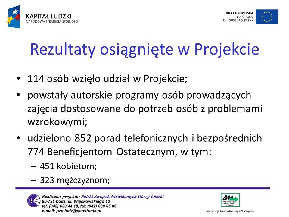 114 osób wzięło udział w Projekcie; powstały autorskie programy osób prowadzących zajęcia dostosowane do potrzeb osób z problemami wzrokowymi; udzielo