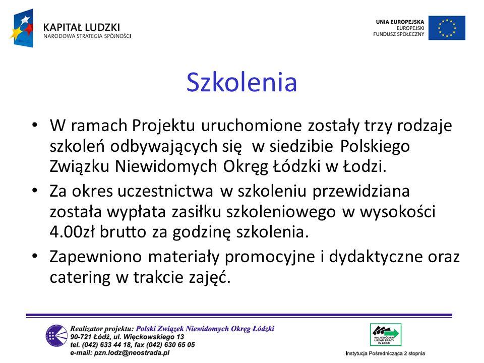 W ramach Projektu uruchomione zostały trzy rodzaje szkoleń odbywających się w siedzibie Polskiego Związku Niewidomych Okręg Łódzki w Łodzi. Za okres u
