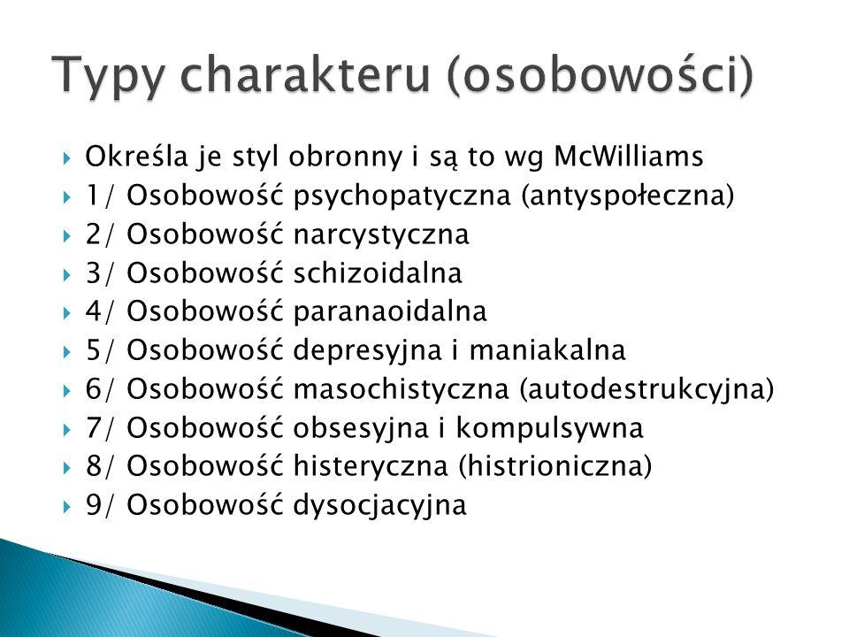 Określa je styl obronny i są to wg McWilliams 1/ Osobowość psychopatyczna (antyspołeczna) 2/ Osobowość narcystyczna 3/ Osobowość schizoidalna 4/ Osobo