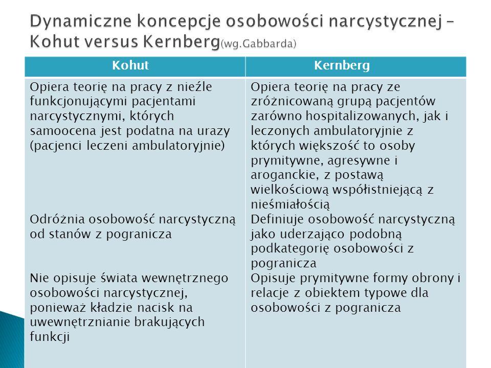 Kohut Kernberg Opiera teorię na pracy z nieźle funkcjonującymi pacjentami narcystycznymi, których samoocena jest podatna na urazy (pacjenci leczeni am