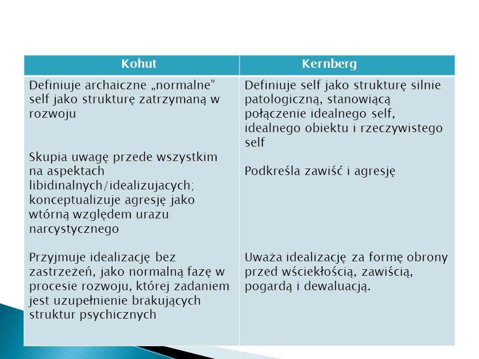 Kohut Kernberg Definiuje archaiczne normalne self jako strukturę zatrzymaną w rozwoju Skupia uwagę przede wszystkim na aspektach libidinalnych/idealiz