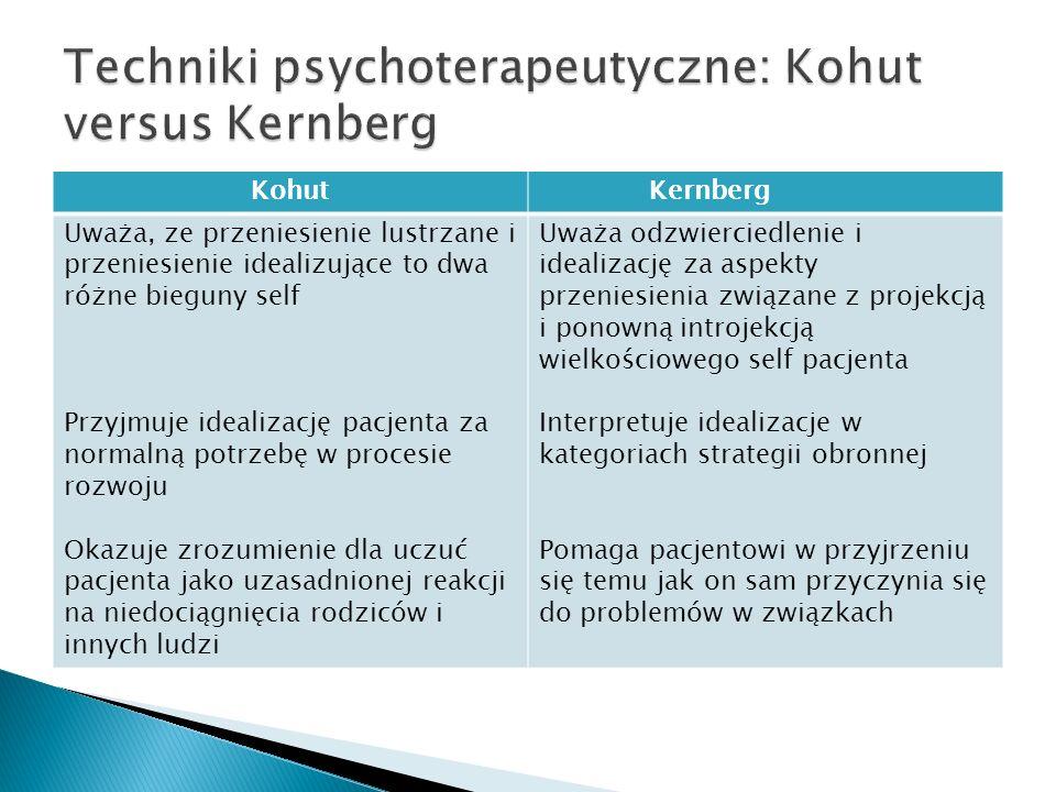 Kohut Kernberg Uważa, ze przeniesienie lustrzane i przeniesienie idealizujące to dwa różne bieguny self Przyjmuje idealizację pacjenta za normalną pot