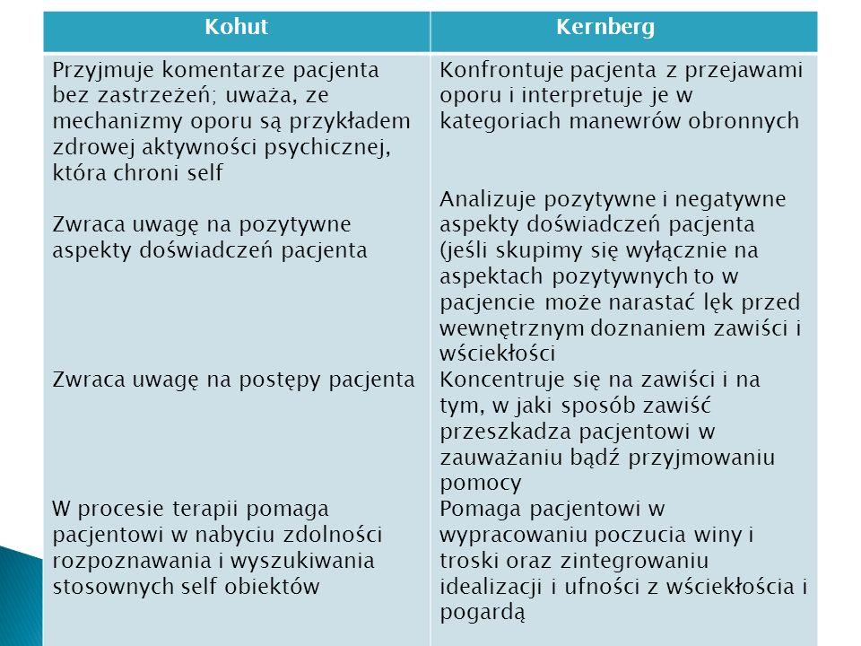 Kohut Kernberg Przyjmuje komentarze pacjenta bez zastrzeżeń; uważa, ze mechanizmy oporu są przykładem zdrowej aktywności psychicznej, która chroni sel