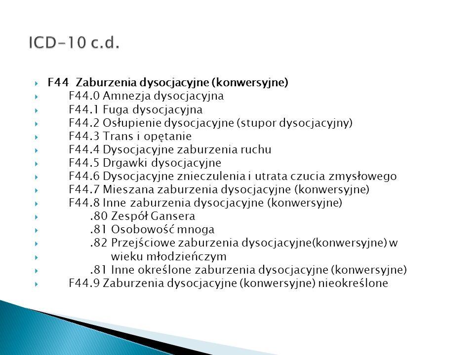 F44 Zaburzenia dysocjacyjne (konwersyjne) F44.0 Amnezja dysocjacyjna F44.1 Fuga dysocjacyjna F44.2 Osłupienie dysocjacyjne (stupor dysocjacyjny) F44.3