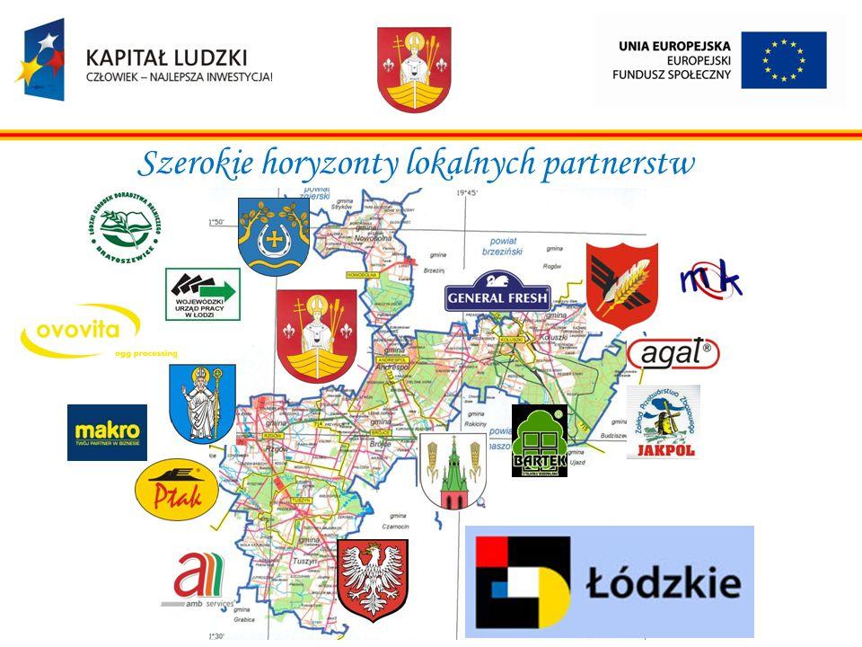Priorytetowe płaszczyzny lokalnych partnerstw Inwestycje Bezpieczeństwo Kultura i promocja Pomoc społeczna