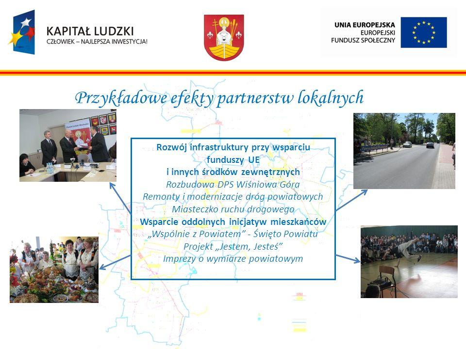 Rozwój infrastruktury przy wsparciu funduszy UE i innych środków zewnętrznych Rozbudowa DPS Wiśniowa Góra Remonty i modernizacje dróg powiatowych Miasteczko ruchu drogowego Wsparcie oddolnych inicjatyw mieszkańców Wspólnie z Powiatem - Święto Powiatu Projekt Jestem, Jesteś Imprezy o wymiarze powiatowym Przykładowe efekty partnerstw lokalnych