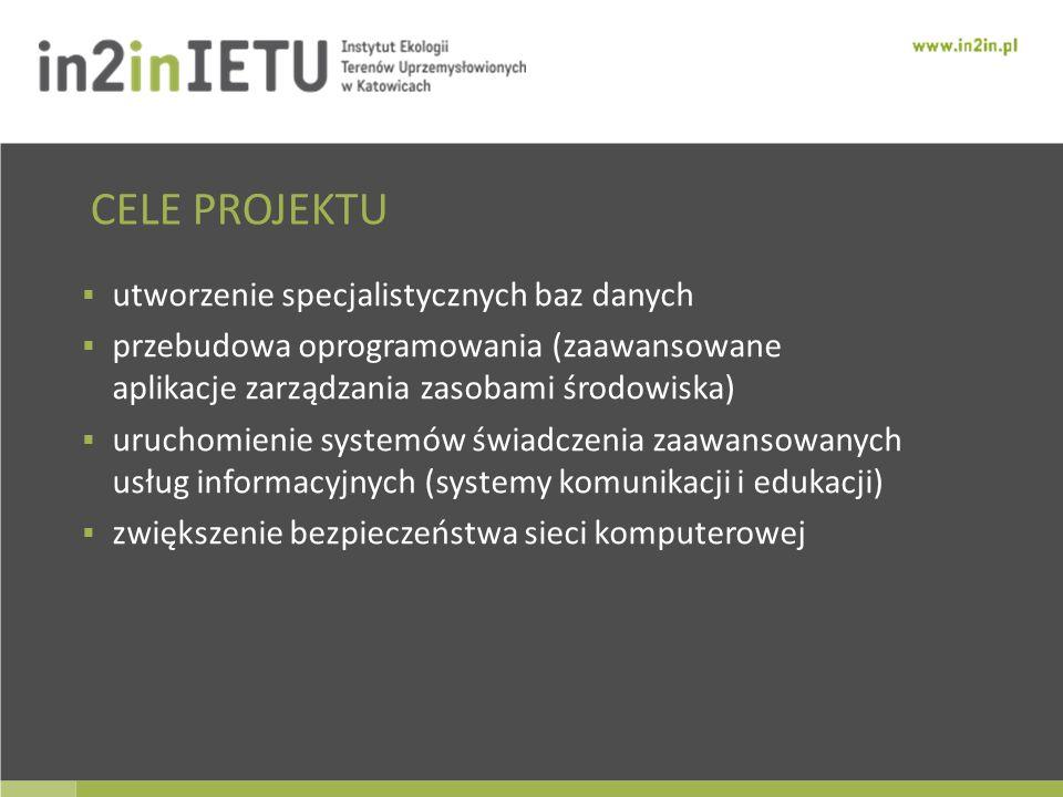 Beneficjent: Instytut Ekologii Terenów Uprzemysłowionych Wartość projektu: 8 480 230 PLN Okres realizacji: 2011–2014 Obszar wsparcia: Program Innowacy