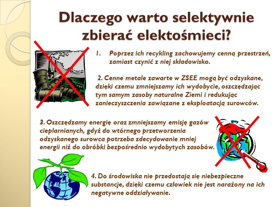 Dlaczego warto selektywnie zbierać elektośmieci.3.