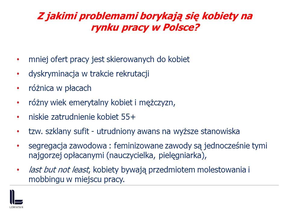 Z jakimi problemami borykają się kobiety na rynku pracy w Polsce? 9 mniej ofert pracy jest skierowanych do kobiet dyskryminacja w trakcie rekrutacji r