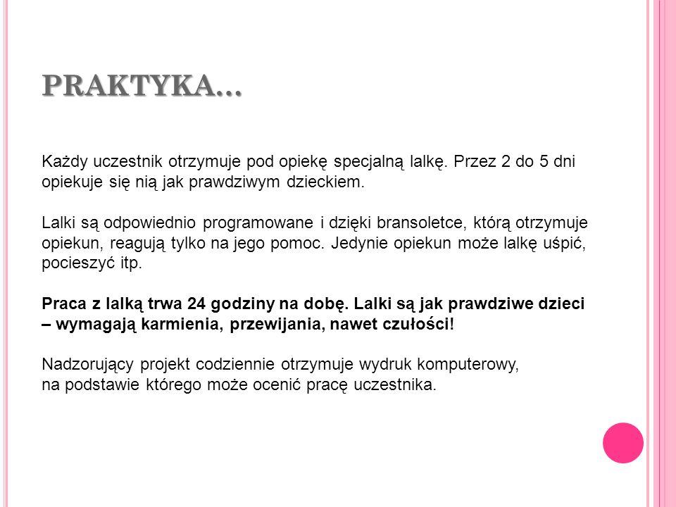 DOŚWIADCZENIE Projekt został zrealizowany w kilku placówkach resocjalizacyjnych w Polsce: Schronisku dla Nieletnich i Zakładzie Poprawczym w Falenicy Młodzieżowym Ośrodku Wychowawczym w Cerekwicy Nowej Zakładzie Poprawczym w Zawierciu Młodzieżowym Ośrodku Socjoterapii nr 2 we Wrocławiu Został także skierowany do podopiecznych PCPR-u w Wągrowcu.