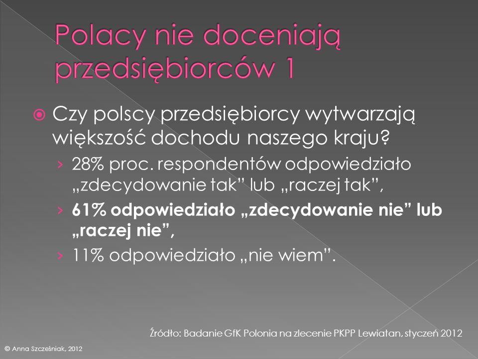 Czy polscy przedsiębiorcy wytwarzają większość dochodu naszego kraju.
