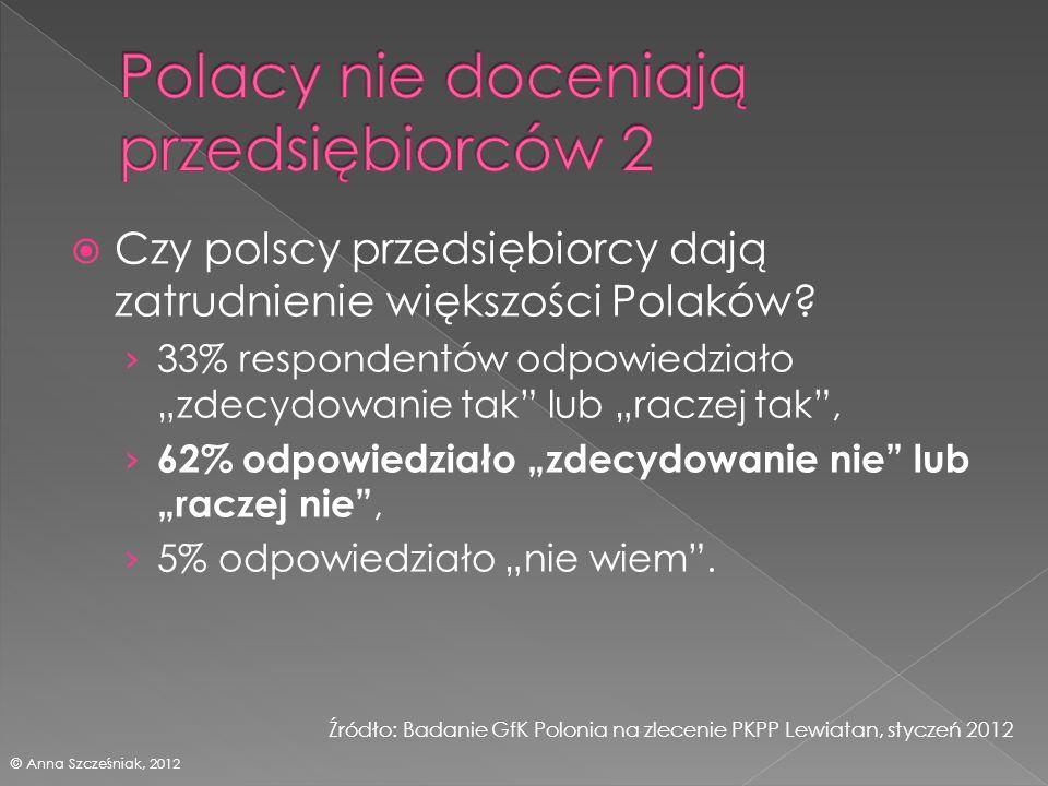 Czy polscy przedsiębiorcy dają zatrudnienie większości Polaków.