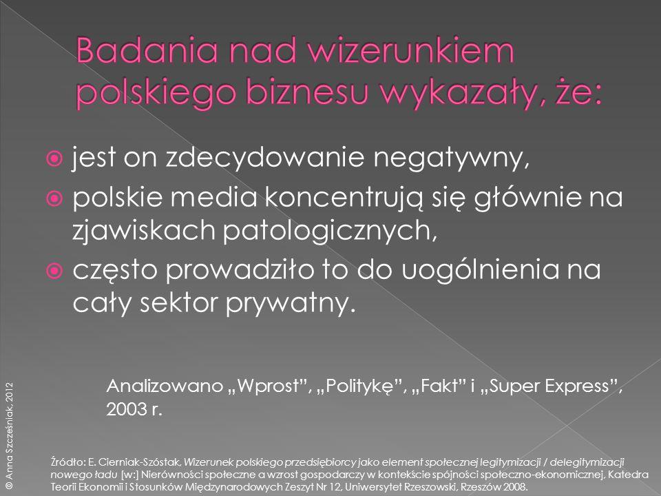 jest on zdecydowanie negatywny, polskie media koncentrują się głównie na zjawiskach patologicznych, często prowadziło to do uogólnienia na cały sektor prywatny.