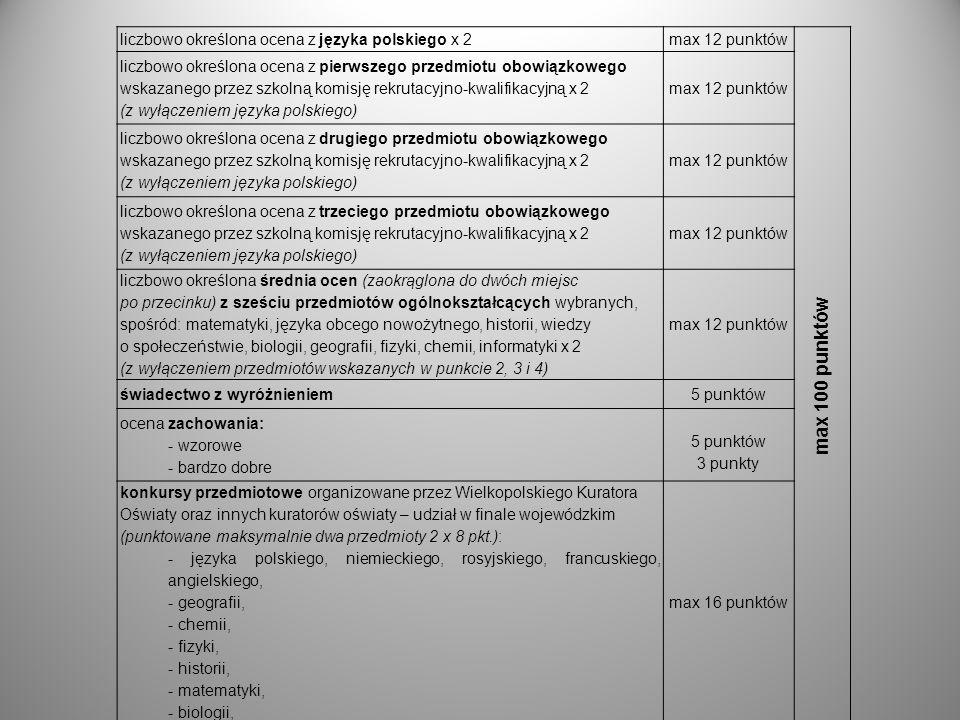 liczbowo określona ocena z języka polskiego x 2max 12 punktów max 100 punktów liczbowo określona ocena z pierwszego przedmiotu obowiązkowego wskazaneg