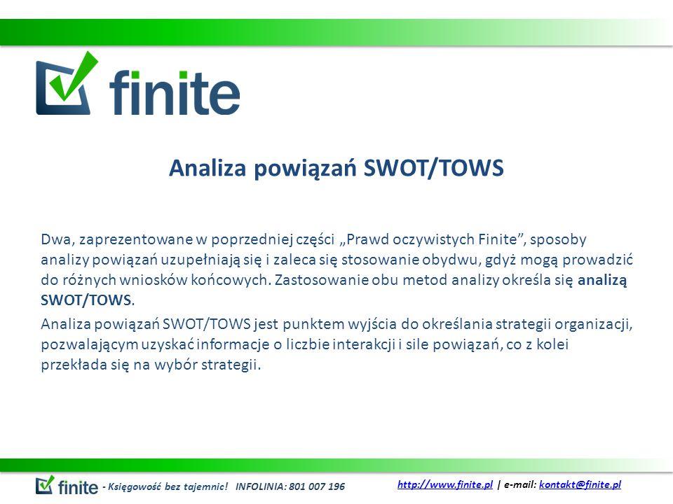 Analiza powiązań SWOT/TOWS Dwa, zaprezentowane w poprzedniej części Prawd oczywistych Finite, sposoby analizy powiązań uzupełniają się i zaleca się st