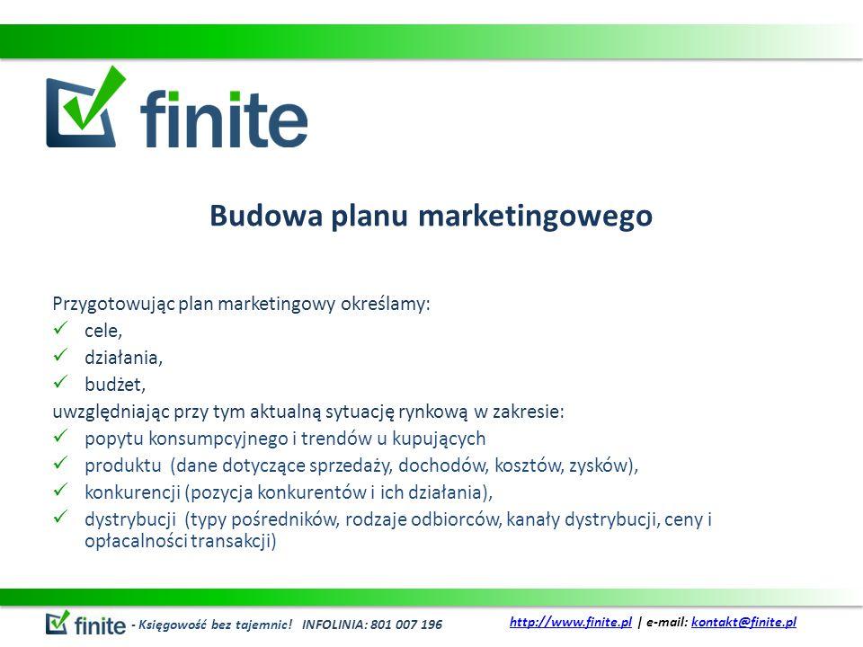 Budowa planu marketingowego Przygotowując plan marketingowy określamy: cele, działania, budżet, uwzględniając przy tym aktualną sytuację rynkową w zak
