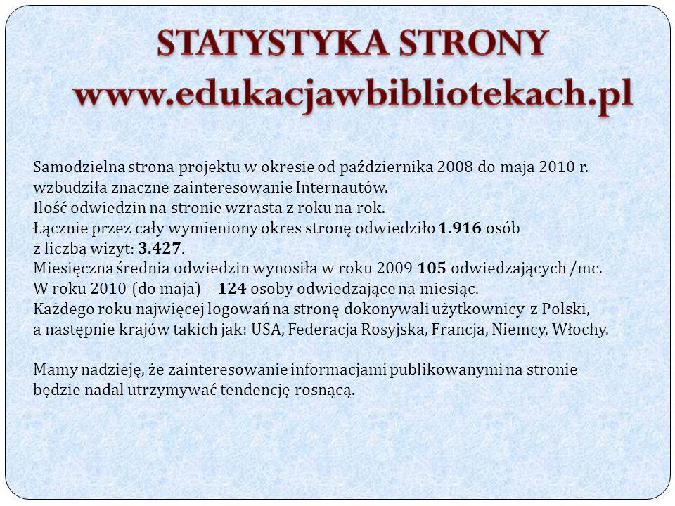 Samodzielna strona projektu w okresie od października 2008 do maja 2010 r.