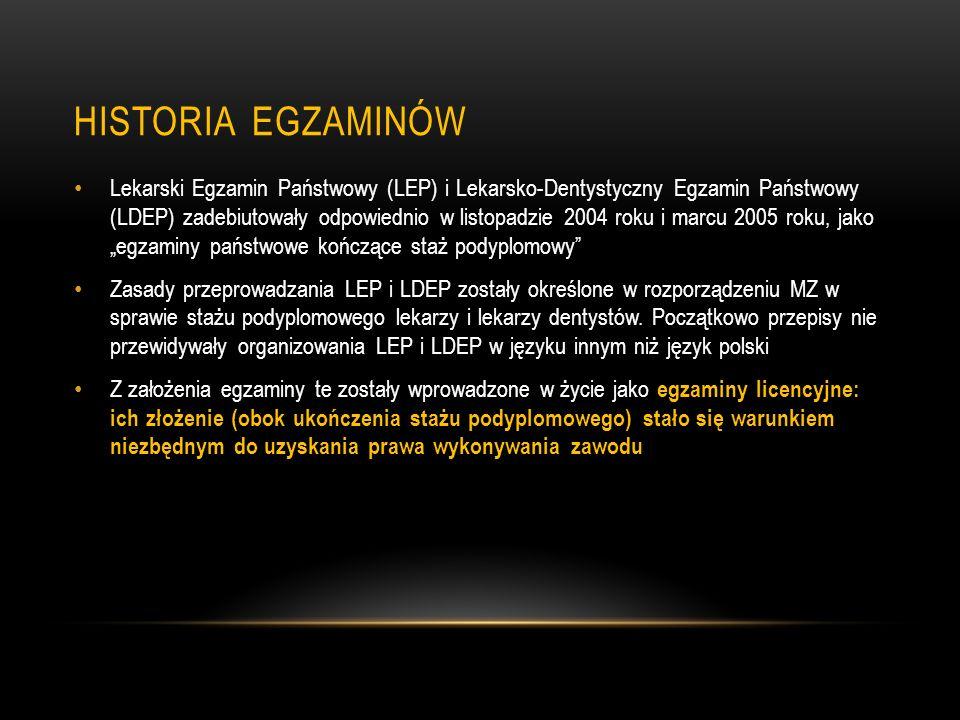 HISTORIA EGZAMINÓW Lekarski Egzamin Państwowy (LEP) i Lekarsko-Dentystyczny Egzamin Państwowy (LDEP) zadebiutowały odpowiednio w listopadzie 2004 roku