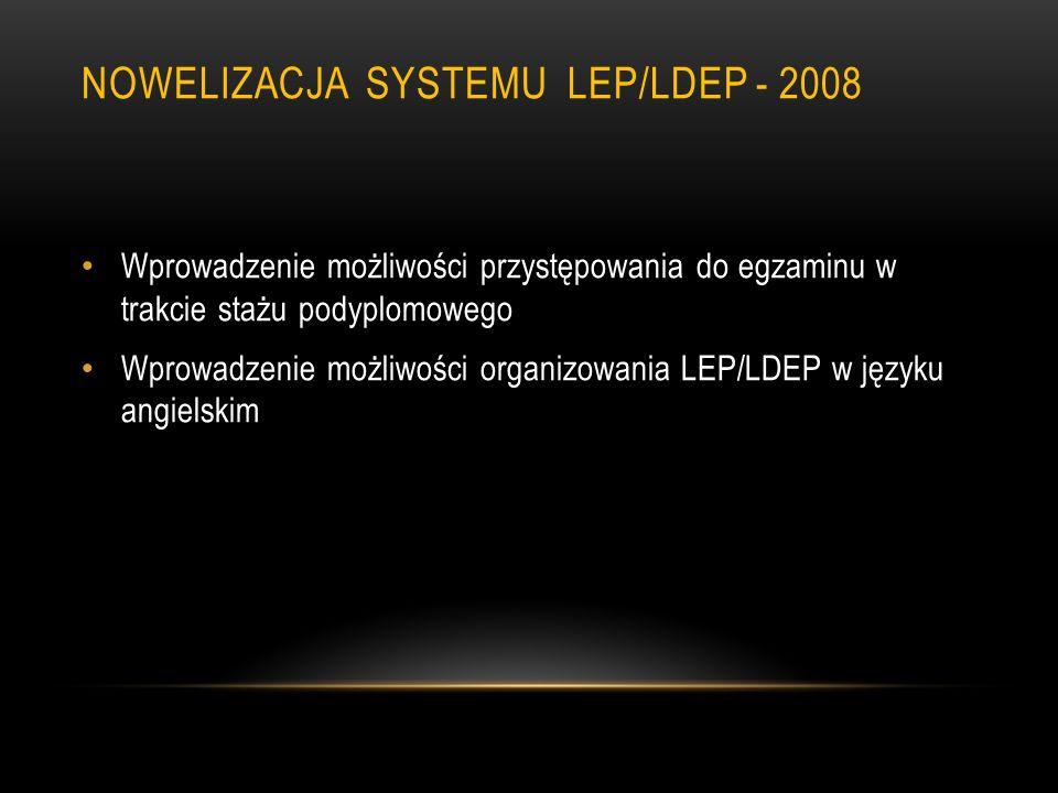 NOWELIZACJA SYSTEMU LEP/LDEP - 2008 Wprowadzenie możliwości przystępowania do egzaminu w trakcie stażu podyplomowego Wprowadzenie możliwości organizow