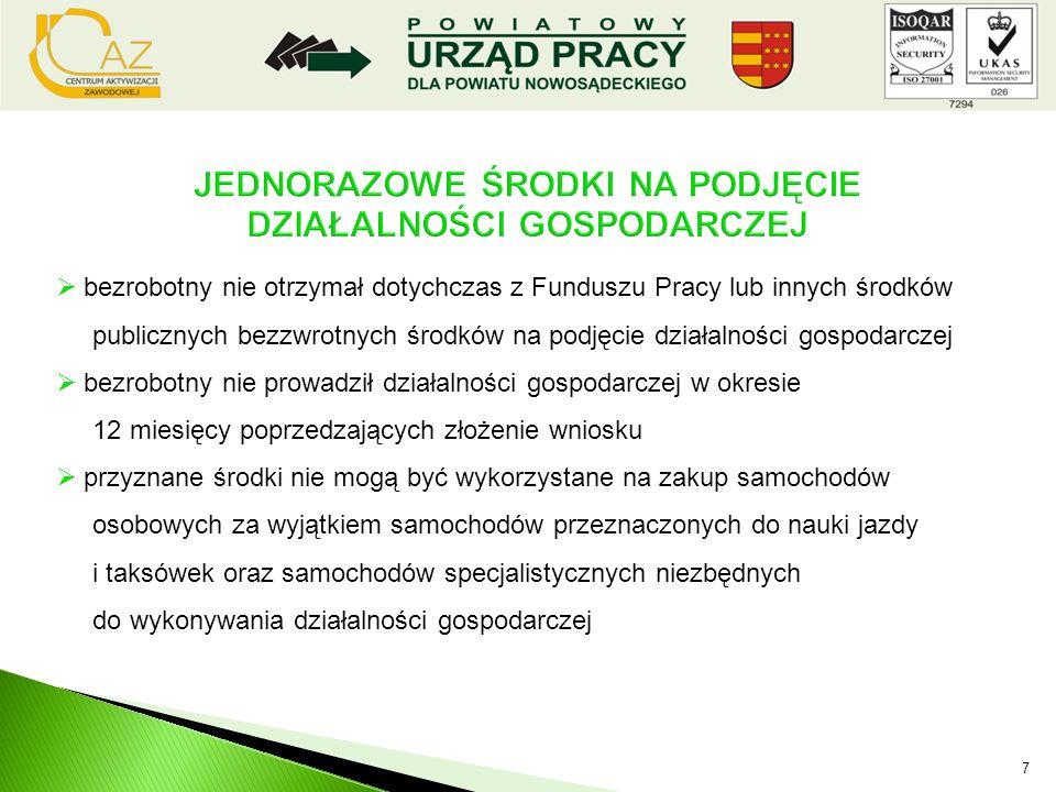 Opracowanie: Krzysztof HOJDA WARUNKI PRZYZNANIA POMOCY: program kierowany jest do wszystkich grup bezrobotnych, posiadających niezbędne kwalifikacje i
