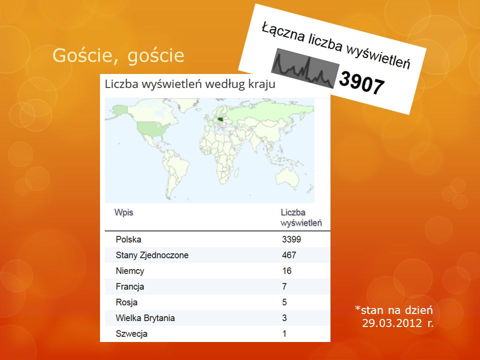 Goście, goście *stan na dzień 29.03.2012 r.