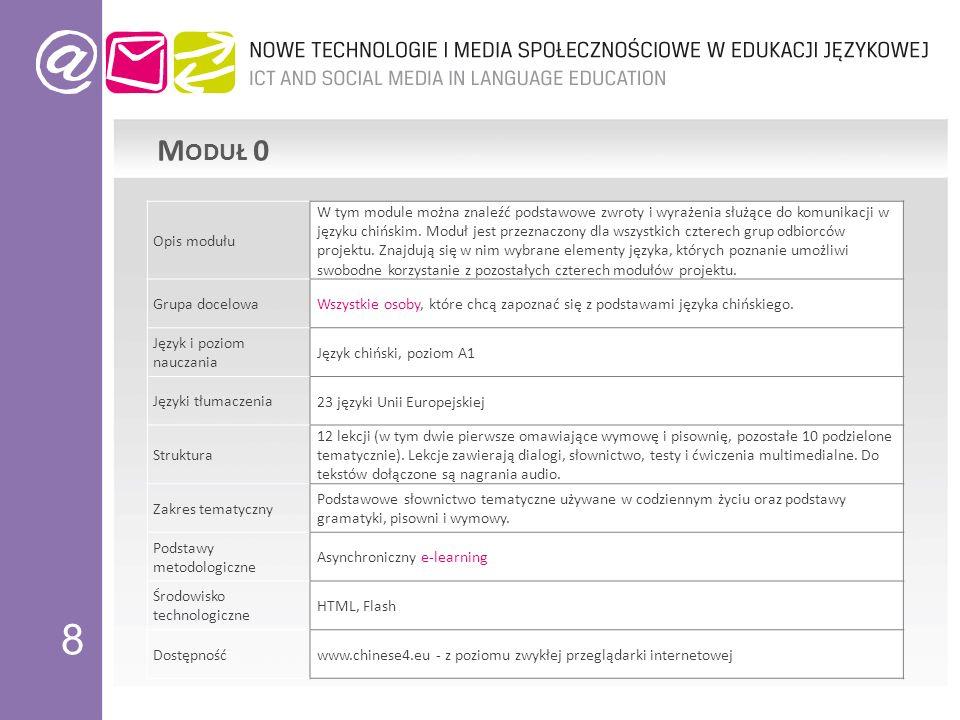 8 M ODUŁ 0 Opis modułu W tym module można znaleźć podstawowe zwroty i wyrażenia służące do komunikacji w języku chińskim.