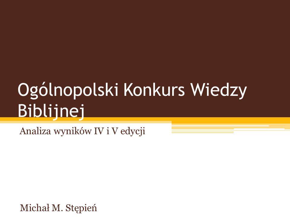 Ogólnopolski Konkurs Wiedzy Biblijnej Analiza wyników IV i V edycji Michał M. Stępień