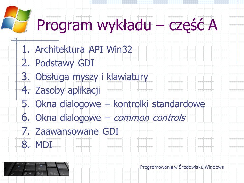 Programowanie w Środowisku Windows Program wykładu – część A 1. Architektura API Win32 2. Podstawy GDI 3. Obsługa myszy i klawiatury 4. Zasoby aplikac