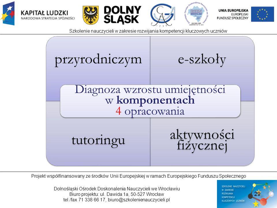 Szkolenie nauczycieli w zakresie rozwijania kompetencji kluczowych uczniów Projekt współfinansowany ze środków Unii Europejskiej w ramach Europejskieg