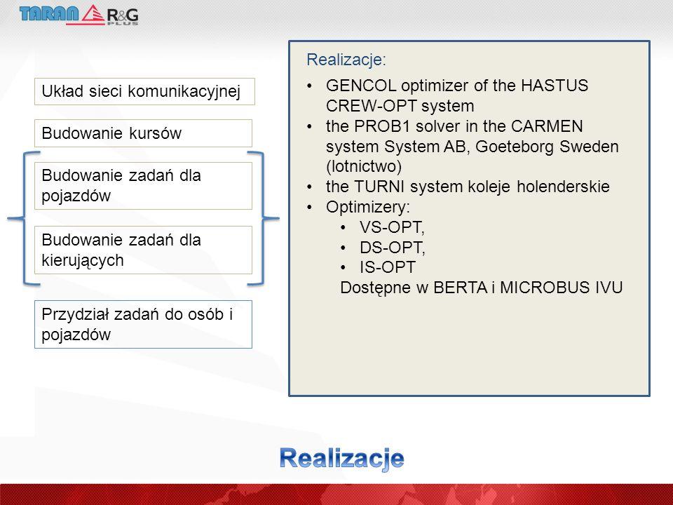 Układ sieci komunikacyjnej Budowanie kursów Realizacje: GENCOL optimizer of the HASTUS CREW-OPT system the PROB1 solver in the CARMEN system System AB