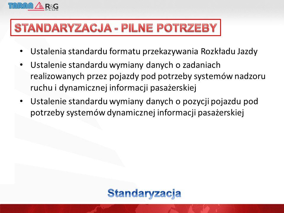 Ustalenia standardu formatu przekazywania Rozkładu Jazdy Ustalenie standardu wymiany danych o zadaniach realizowanych przez pojazdy pod potrzeby syste