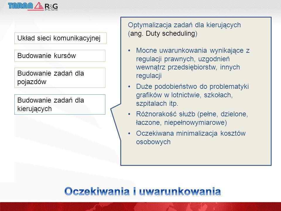 Układ sieci komunikacyjnej Budowanie kursów Optymalizacja zadań dla kierujących (ang. Duty scheduling) Mocne uwarunkowania wynikające z regulacji praw