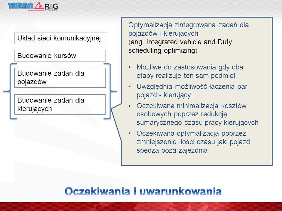 Układ sieci komunikacyjnej Budowanie kursów Optymalizacja zintegrowana zadań dla pojazdów i kierujących (ang. Integrated vehicle and Duty scheduling o