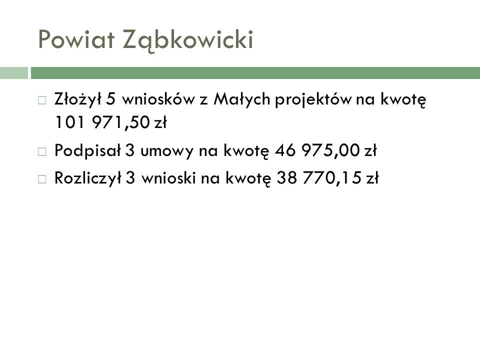 Powiat Ząbkowicki Złożył 5 wniosków z Małych projektów na kwotę 101 971,50 zł Podpisał 3 umowy na kwotę 46 975,00 zł Rozliczył 3 wnioski na kwotę 38 770,15 zł