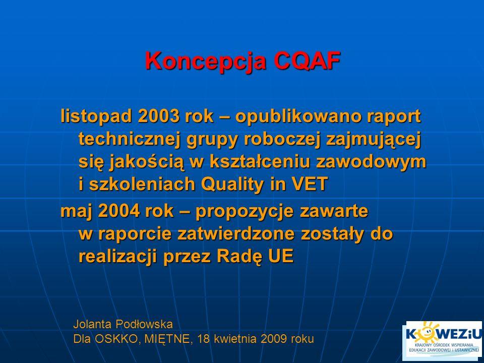 Koncepcja CQAF listopad 2003 rok – opublikowano raport technicznej grupy roboczej zajmującej się jakością w kształceniu zawodowym i szkoleniach Quality in VET maj 2004 rok – propozycje zawarte w raporcie zatwierdzone zostały do realizacji przez Radę UE Jolanta Podłowska Dla OSKKO, MIĘTNE, 18 kwietnia 2009 roku