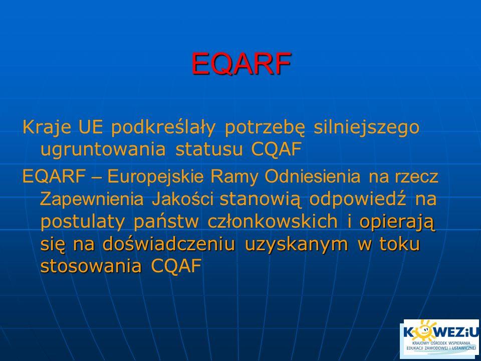 EQARF Kraje UE podkreślały potrzebę silniejszego ugruntowania statusu CQA F opierają się na doświadczeniu uzyskanym w toku stosowania EQARF – Europejskie Ramy Odniesienia na rzecz Zapewnienia Jakości stanowią odpowiedź na postulaty państw członkowskich i opierają się na doświadczeniu uzyskanym w toku stosowania CQA F