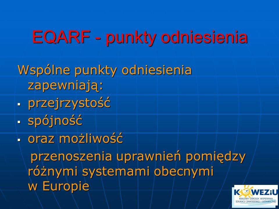 EQARF - punkty odniesienia Wspólne punkty odniesienia zapewniają: przejrzystość przejrzystość spójność spójność oraz możliwość oraz możliwość przenoszenia uprawnień pomiędzy różnymi systemami obecnymi w Europie przenoszenia uprawnień pomiędzy różnymi systemami obecnymi w Europie
