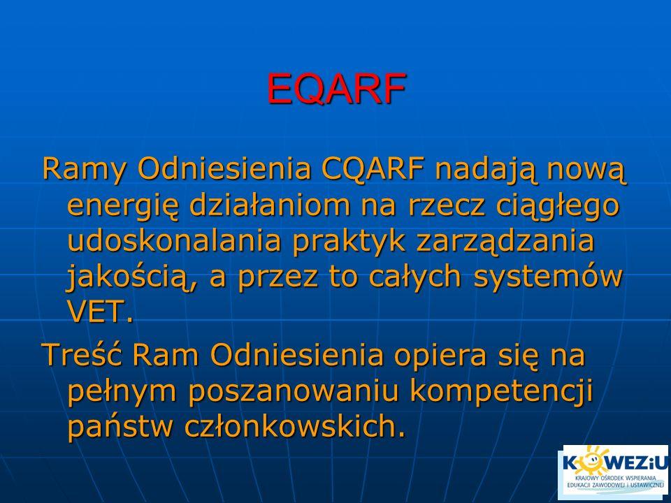 EQARF Ramy Odniesienia CQARF nadają nową energię działaniom na rzecz ciągłego udoskonalania praktyk zarządzania jakością, a przez to całych systemów VET.