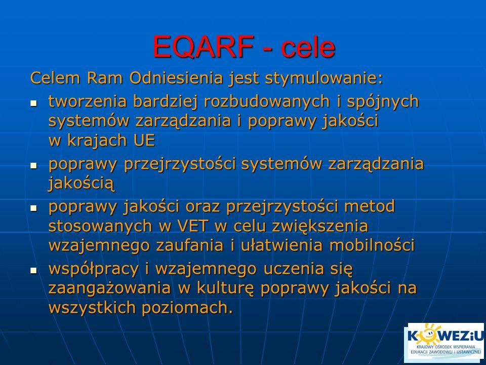 EQARF - cele Celem Ram Odniesienia jest stymulowanie: tworzenia bardziej rozbudowanych i spójnych systemów zarządzania i poprawy jakości w krajach UE