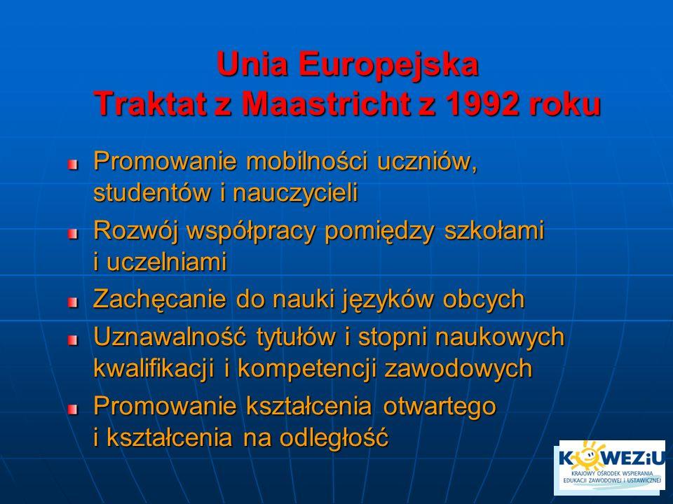 Unia Europejska Traktat z Maastricht z 1992 roku Promowanie mobilności uczniów, studentów i nauczycieli Rozwój współpracy pomiędzy szkołami i uczelniami Zachęcanie do nauki języków obcych Uznawalność tytułów i stopni naukowych kwalifikacji i kompetencji zawodowych Promowanie kształcenia otwartego i kształcenia na odległość