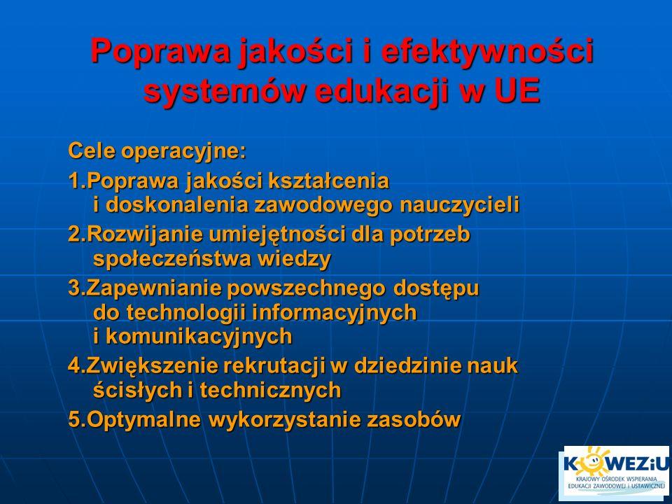 Poprawa jakości i efektywności systemów edukacji w UE Cele operacyjne: 1.Poprawa jakości kształcenia i doskonalenia zawodowego nauczycieli 2.Rozwijanie umiejętności dla potrzeb społeczeństwa wiedzy 3.Zapewnianie powszechnego dostępu do technologii informacyjnych i komunikacyjnych 4.Zwiększenie rekrutacji w dziedzinie nauk ścisłych i technicznych 5.Optymalne wykorzystanie zasobów