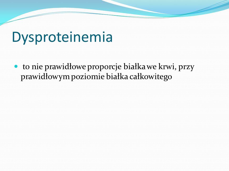 Dysproteinemia to nie prawidłowe proporcje białka we krwi, przy prawidłowym poziomie białka całkowitego