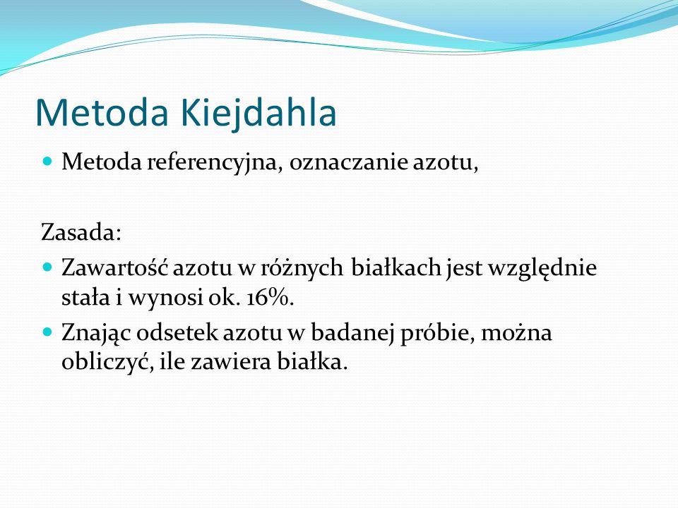 Metoda Kiejdahla Metoda referencyjna, oznaczanie azotu, Zasada: Zawartość azotu w różnych białkach jest względnie stała i wynosi ok. 16%. Znając odset