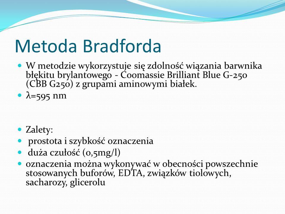 Metoda Bradforda W metodzie wykorzystuje się zdolność wiązania barwnika błękitu brylantowego - Coomassie Brilliant Blue G-250 (CBB G250) z grupami aminowymi białek.
