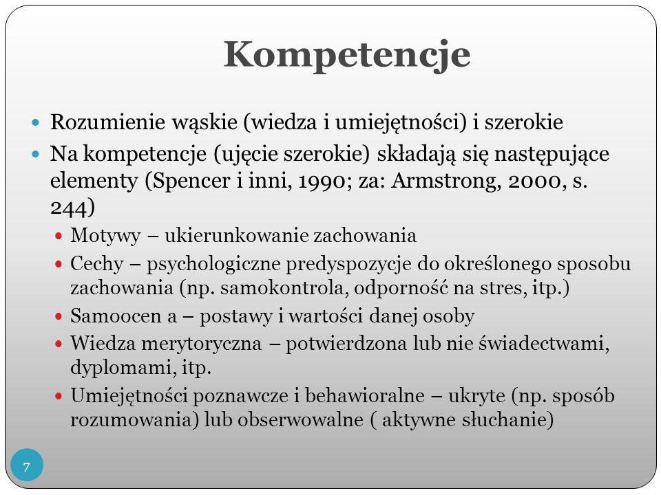 Kompetencje Rozumienie wąskie (wiedza i umiejętności) i szerokie Na kompetencje (ujęcie szerokie) składają się następujące elementy (Spencer i inni, 1990; za: Armstrong, 2000, s.