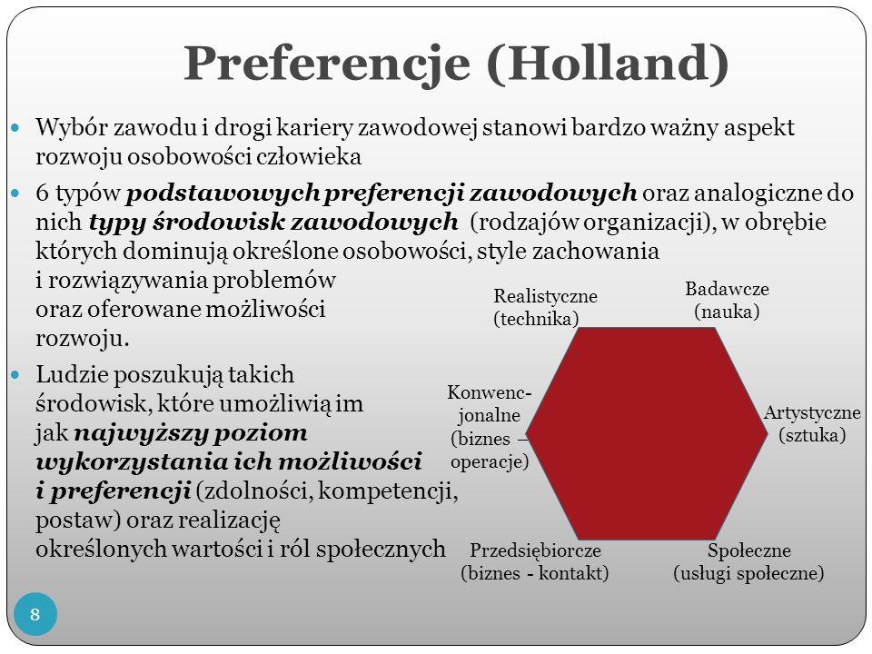 Preferencje (Holland) Wybór zawodu i drogi kariery zawodowej stanowi bardzo ważny aspekt rozwoju osobowości człowieka 6 typów podstawowych preferencji zawodowych oraz analogiczne do nich typy środowisk zawodowych (rodzajów organizacji), w obrębie których dominują określone osobowości, style zachowania i rozwiązywania problemów oraz oferowane możliwości rozwoju.