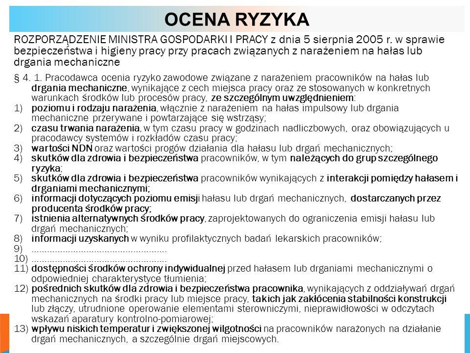 OCENA RYZYKA ROZPORZĄDZENIE MINISTRA GOSPODARKI I PRACY z dnia 5 sierpnia 2005 r. w sprawie bezpieczeństwa i higieny pracy przy pracach związanych z n